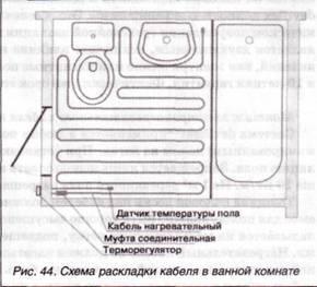 Схема раскладки кабеля в ванной комнате
