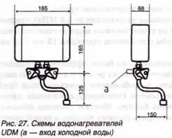 Схема водонагревателей