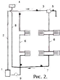 Однотрубная система водяного отопления с принудительной циркуляцией