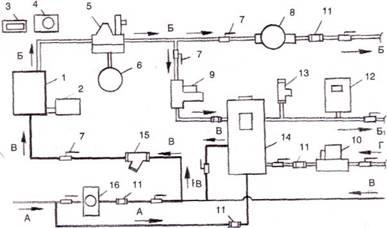 Система автономного отопления и горячего водоснабжения