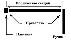 Радиаторный ключ