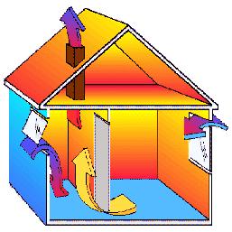 Микроклимат отопления