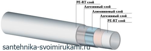 Труба Перт