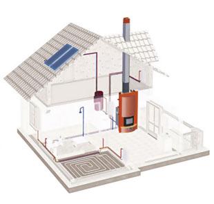 Наглядная схема отопления