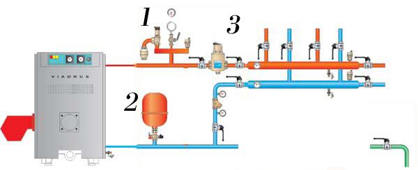 Неполная схема отопления