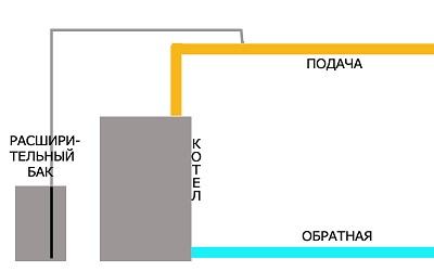 Необычная схема отопления