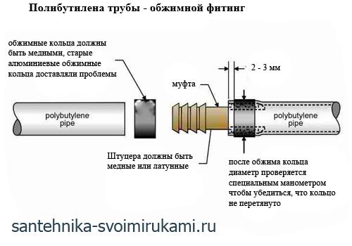 Труба полибутеновая