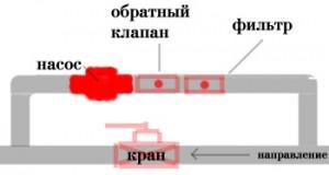 Схема монтажа насоса