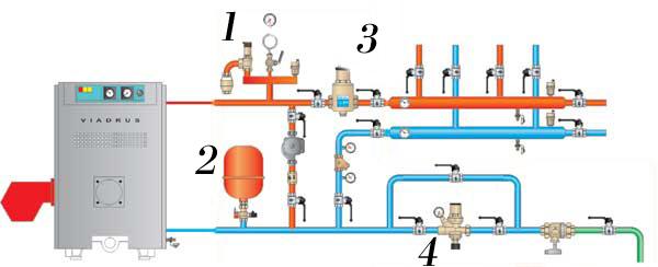 Полная схема отопления